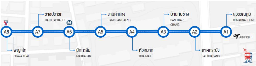 エアポート・レール・リンクの路線図